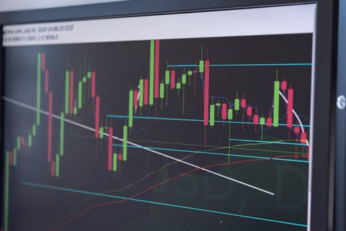 How Can You Implement Technical Analysis in Trading?